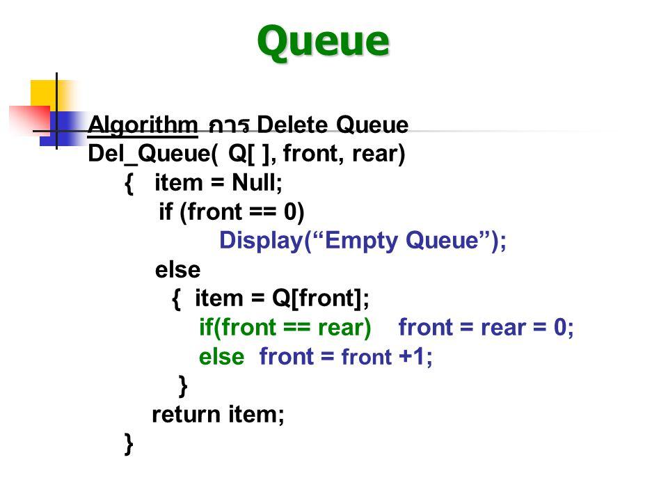 Queue Algorithm การ Delete Queue Del_Queue( Q[ ], front, rear)